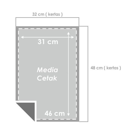 Cetak Stiker Vinyl Transparant