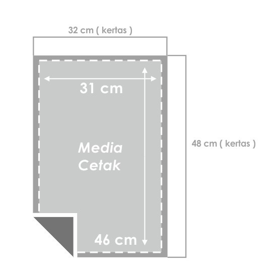 Cetak Art Paper 150 gsm